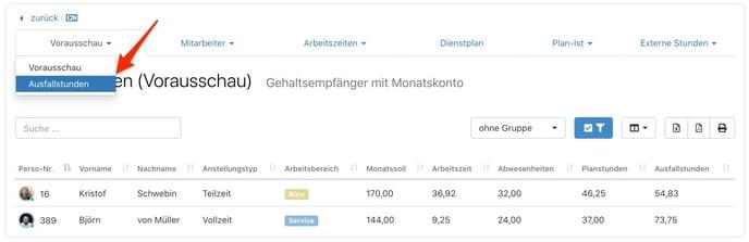 E2N_·_Mobar_·Ausfallstunden__Vorausschau__Gehaltsempfänger_mit_Monatskonto-1